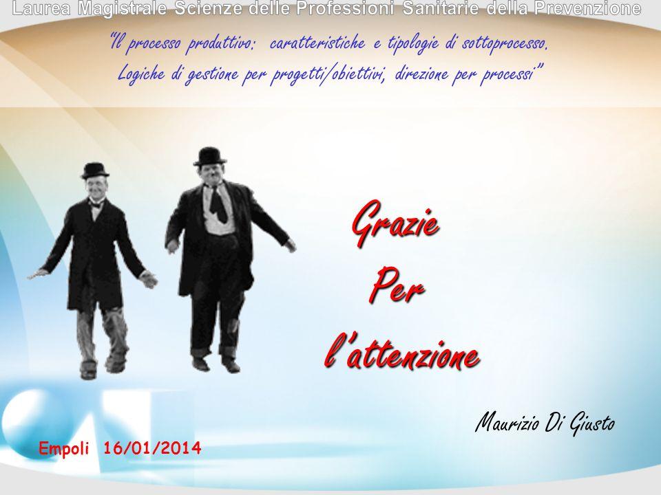 Empoli 16/01/2014 Maurizio Di Giusto Grazie Per lattenzione Il processo produttivo: caratteristiche e tipologie di sottoprocesso.