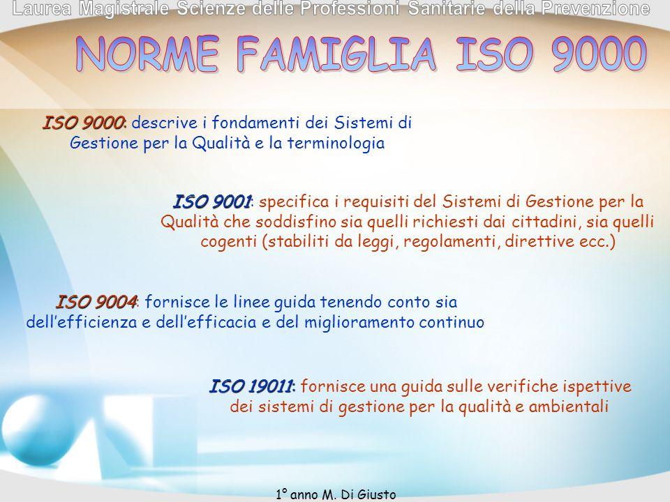 ISO 9004 ISO 9004: fornisce le linee guida tenendo conto sia dellefficienza e dellefficacia e del miglioramento continuo ISO 19011: ISO 19011: fornisce una guida sulle verifiche ispettive dei sistemi di gestione per la qualità e ambientali ISO 9001 ISO 9001: specifica i requisiti del Sistemi di Gestione per la Qualità che soddisfino sia quelli richiesti dai cittadini, sia quelli cogenti (stabiliti da leggi, regolamenti, direttive ecc.) ISO 9000: ISO 9000: descrive i fondamenti dei Sistemi di Gestione per la Qualità e la terminologia 1° anno M.