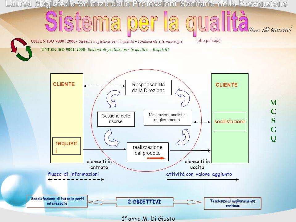 UNI EN ISO 9000 : 2000 - Sistemi di gestione per la qualità – Fondamenti e terminologie UNI EN ISO 9001: 2000 - Sistemi di gestione per la qualità – R
