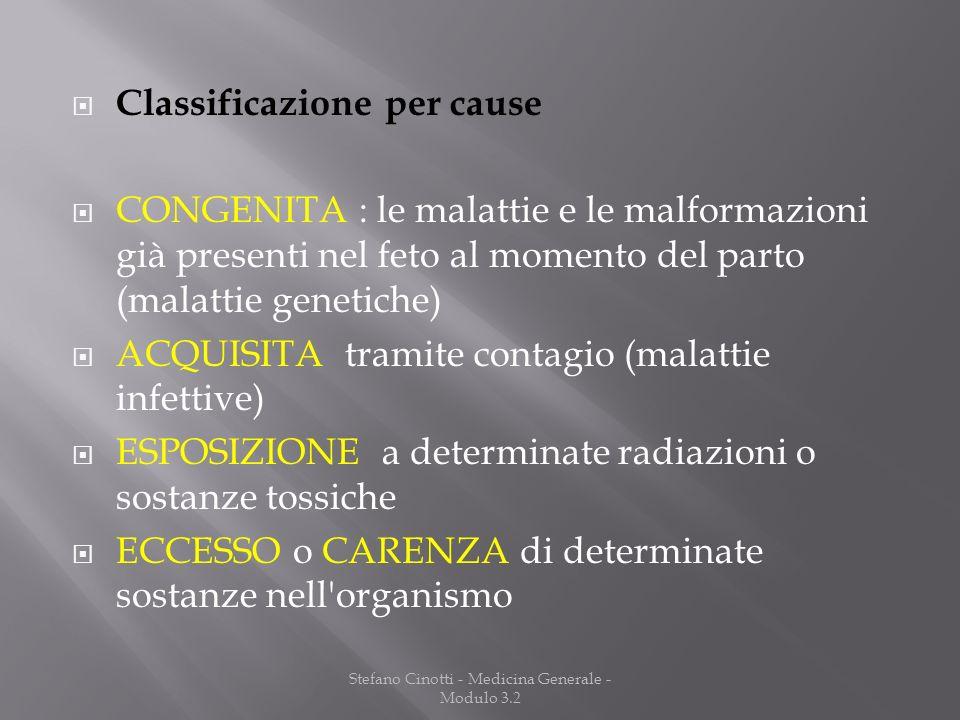 Stefano Cinotti - Medicina Generale - Modulo 3.2 Classificazione per cause CONGENITA : le malattie e le malformazioni già presenti nel feto al momento