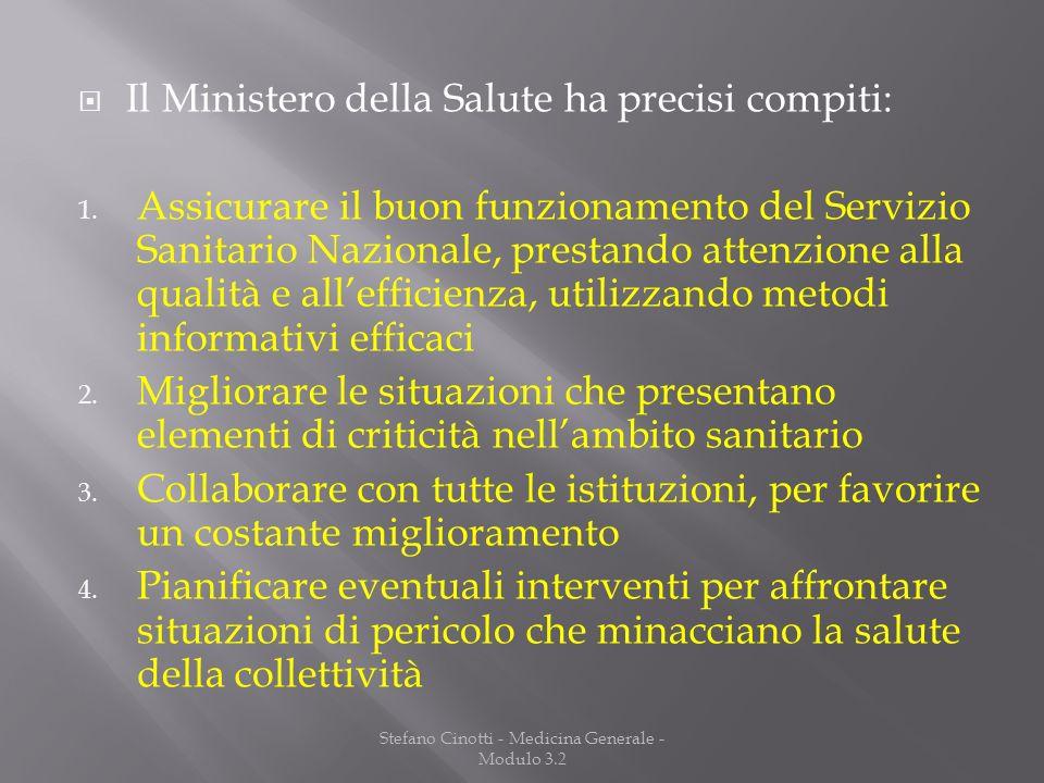 Stefano Cinotti - Medicina Generale - Modulo 3.2 Il Ministero della Salute ha precisi compiti: 1. Assicurare il buon funzionamento del Servizio Sanita