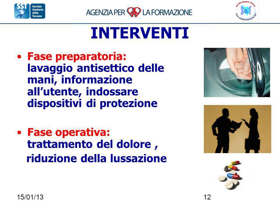 15/01/1312 INTERVENTI Fase preparatoria: lavaggio antisettico delle mani, informazione allutente, indossare dispositivi di protezione Fase operativa: