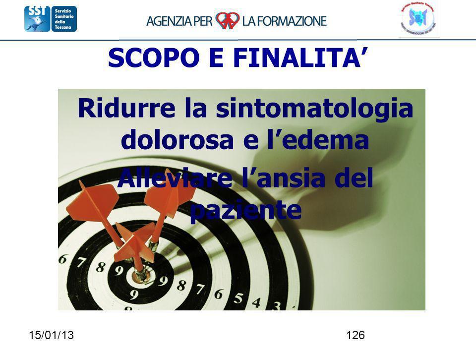 15/01/13126 SCOPO E FINALITA Ridurre la sintomatologia dolorosa e ledema Alleviare lansia del paziente