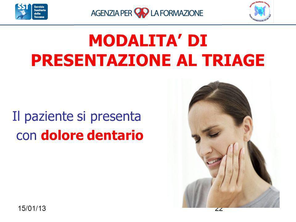 15/01/1322 MODALITA DI PRESENTAZIONE AL TRIAGE Il paziente si presenta con dolore dentario