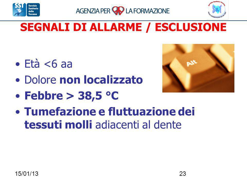 15/01/1323 SEGNALI DI ALLARME / ESCLUSIONE Età <6 aa Dolore non localizzato Febbre > 38,5 °C Tumefazione e fluttuazione dei tessuti molli adiacenti al