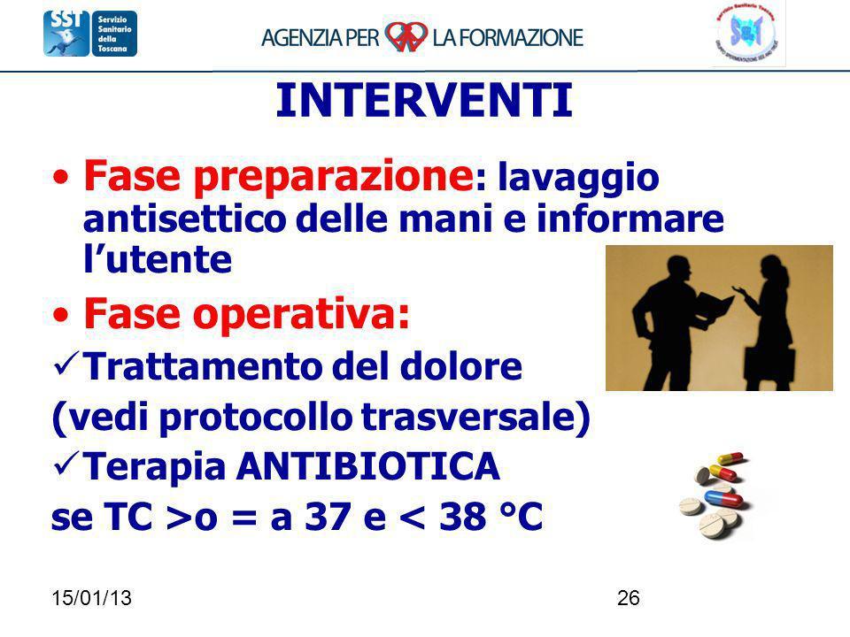 15/01/1326 INTERVENTI Fase preparazione : lavaggio antisettico delle mani e informare lutente Fase operativa: Trattamento del dolore (vedi protocollo