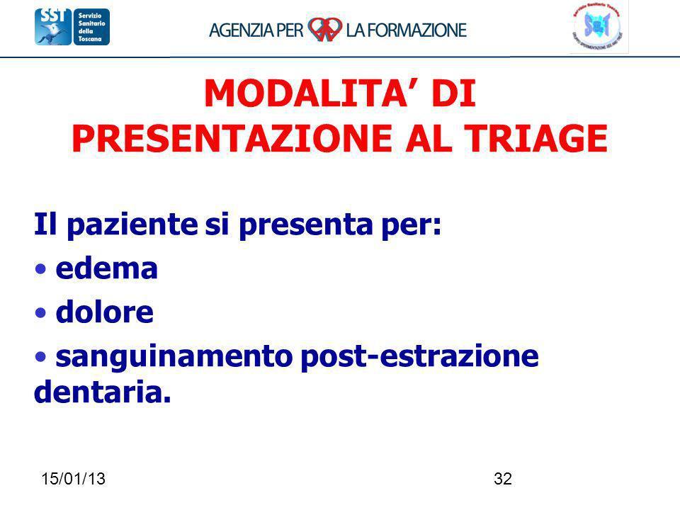 15/01/1332 MODALITA DI PRESENTAZIONE AL TRIAGE Il paziente si presenta per: edema dolore sanguinamento post-estrazione dentaria.
