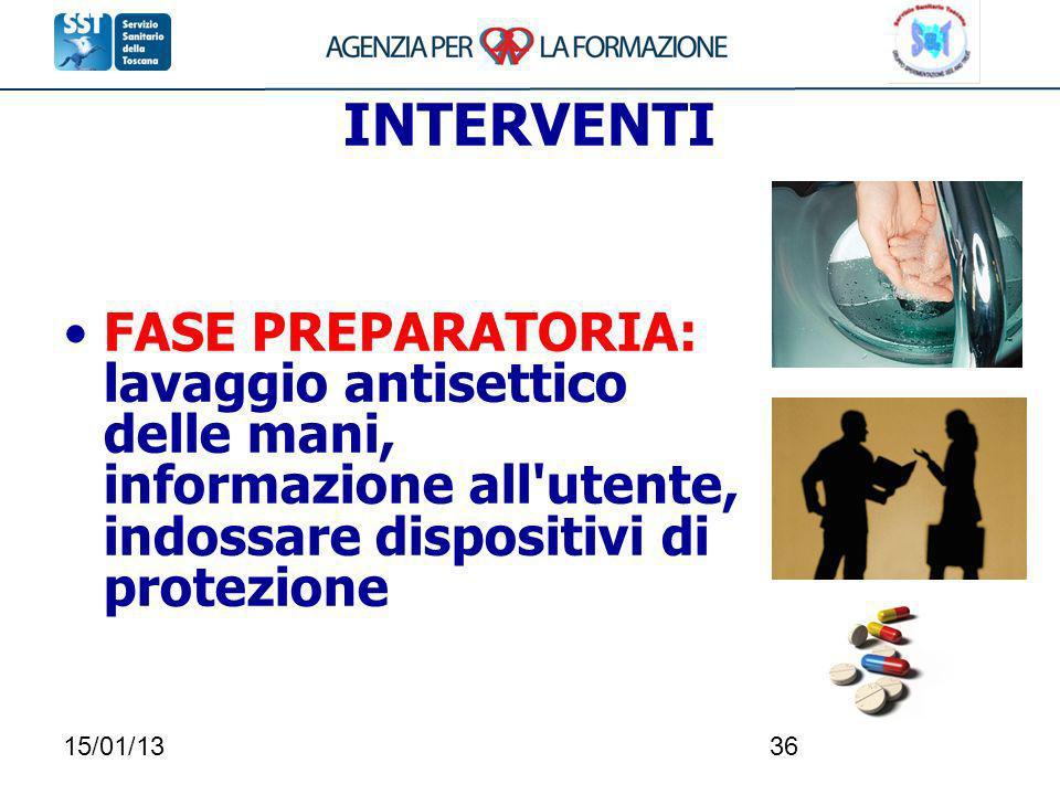 15/01/1336 INTERVENTI FASE PREPARATORIA: lavaggio antisettico delle mani, informazione all'utente, indossare dispositivi di protezione