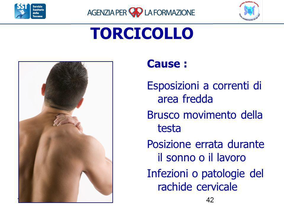 15/01/1342 TORCICOLLO Cause : Esposizioni a correnti di area fredda Brusco movimento della testa Posizione errata durante il sonno o il lavoro Infezio