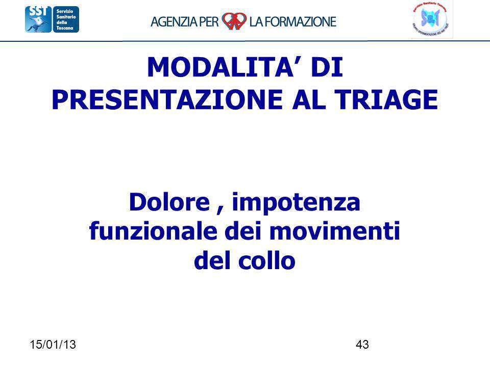 15/01/1343 MODALITA DI PRESENTAZIONE AL TRIAGE Dolore, impotenza funzionale dei movimenti del collo