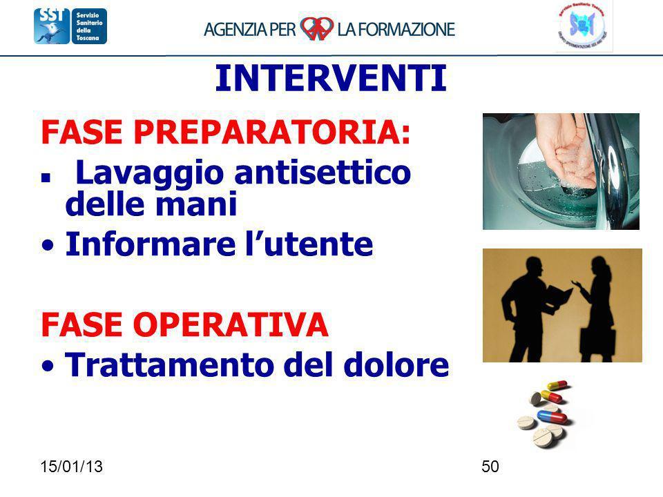 15/01/1350 INTERVENTI FASE PREPARATORIA: Lavaggio antisettico delle mani Informare lutente FASE OPERATIVA Trattamento del dolore