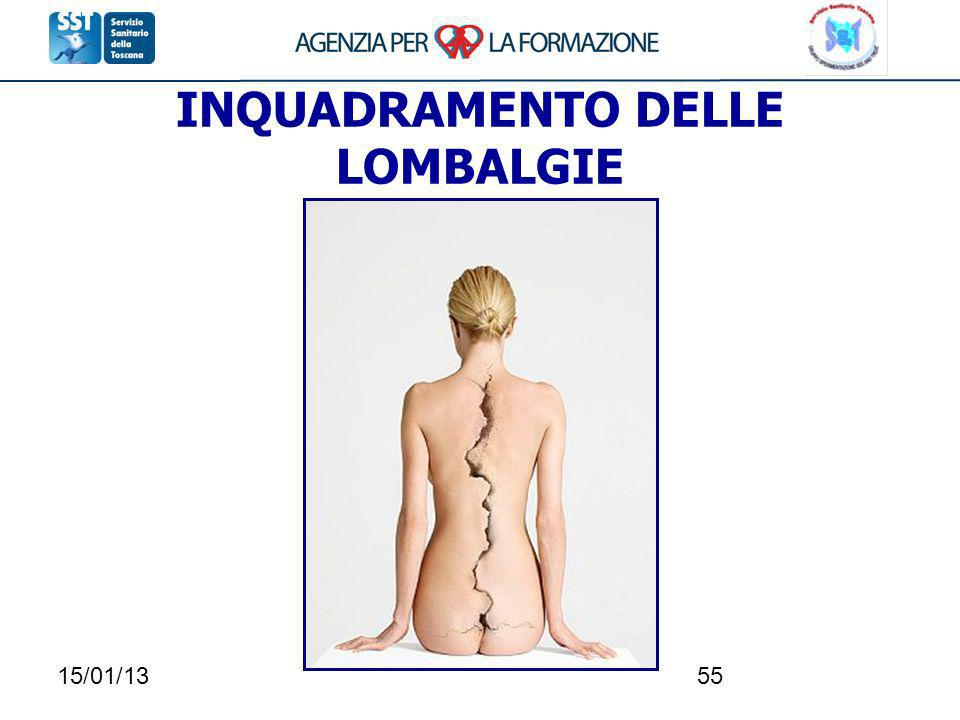 15/01/1355 INQUADRAMENTO DELLE LOMBALGIE