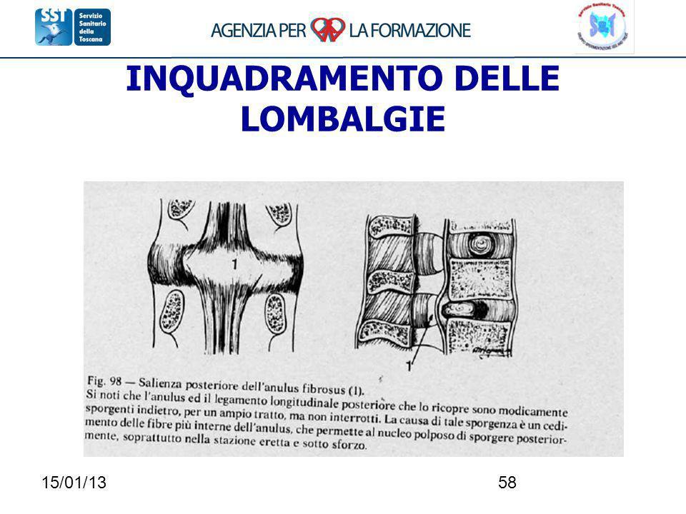 15/01/1358 INQUADRAMENTO DELLE LOMBALGIE