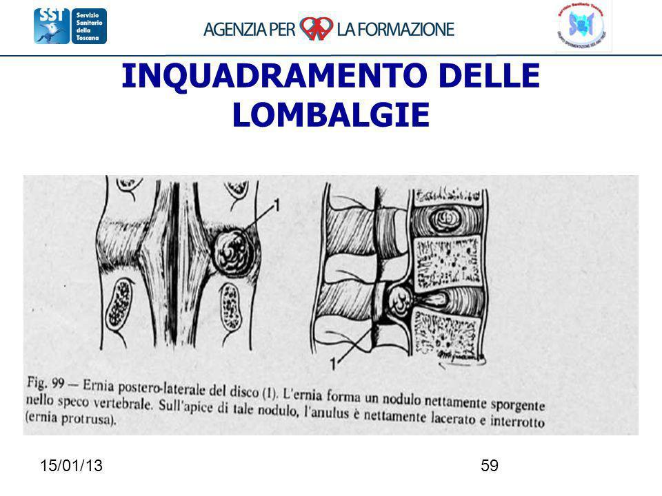 15/01/1359 INQUADRAMENTO DELLE LOMBALGIE