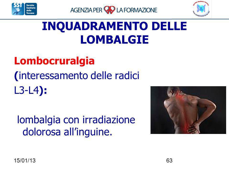 15/01/1363 INQUADRAMENTO DELLE LOMBALGIE Lombocruralgia (interessamento delle radici L3-L4): lombalgia con irradiazione dolorosa allinguine.