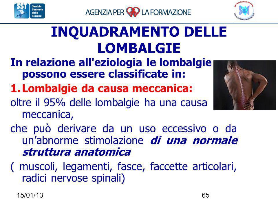 15/01/1365 INQUADRAMENTO DELLE LOMBALGIE In relazione all'eziologia le lombalgie possono essere classificate in: 1.Lombalgie da causa meccanica: oltre