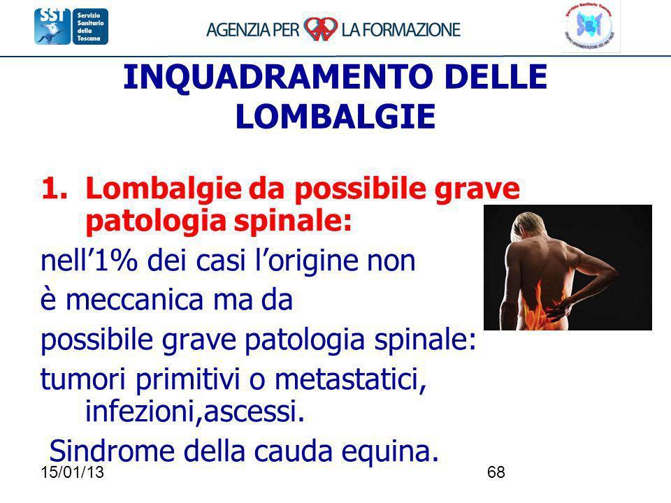 15/01/1368 INQUADRAMENTO DELLE LOMBALGIE 1.Lombalgie da possibile grave patologia spinale: nell1% dei casi lorigine non è meccanica ma da possibile gr