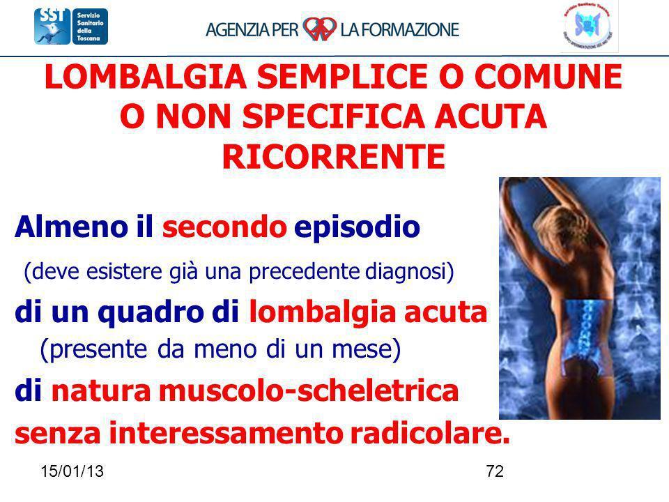 15/01/1372 LOMBALGIA SEMPLICE O COMUNE O NON SPECIFICA ACUTA RICORRENTE Almeno il secondo episodio (deve esistere già una precedente diagnosi) di un q