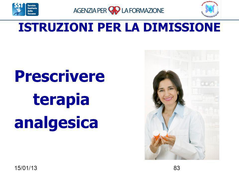 15/01/1383 ISTRUZIONI PER LA DIMISSIONE Prescrivere terapia analgesica