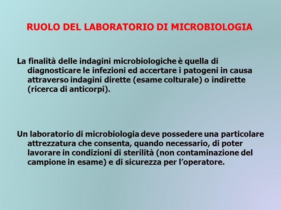 RUOLO DEL LABORATORIO DI MICROBIOLOGIA La finalità delle indagini microbiologiche è quella di diagnosticare le infezioni ed accertare i patogeni in ca