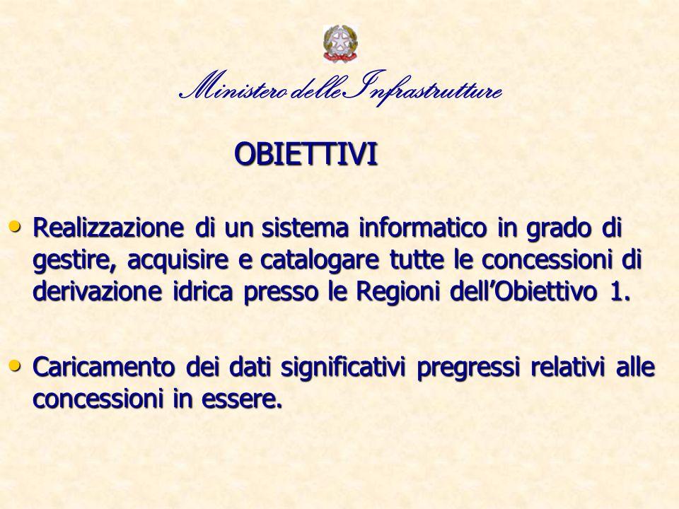 Divisione IIIDirezione Generale per le Reti COSE IL SACoD Ministero delle Infrastrutture Autorizzazione alla ricerca (per risorse sotterranee) Autoriz
