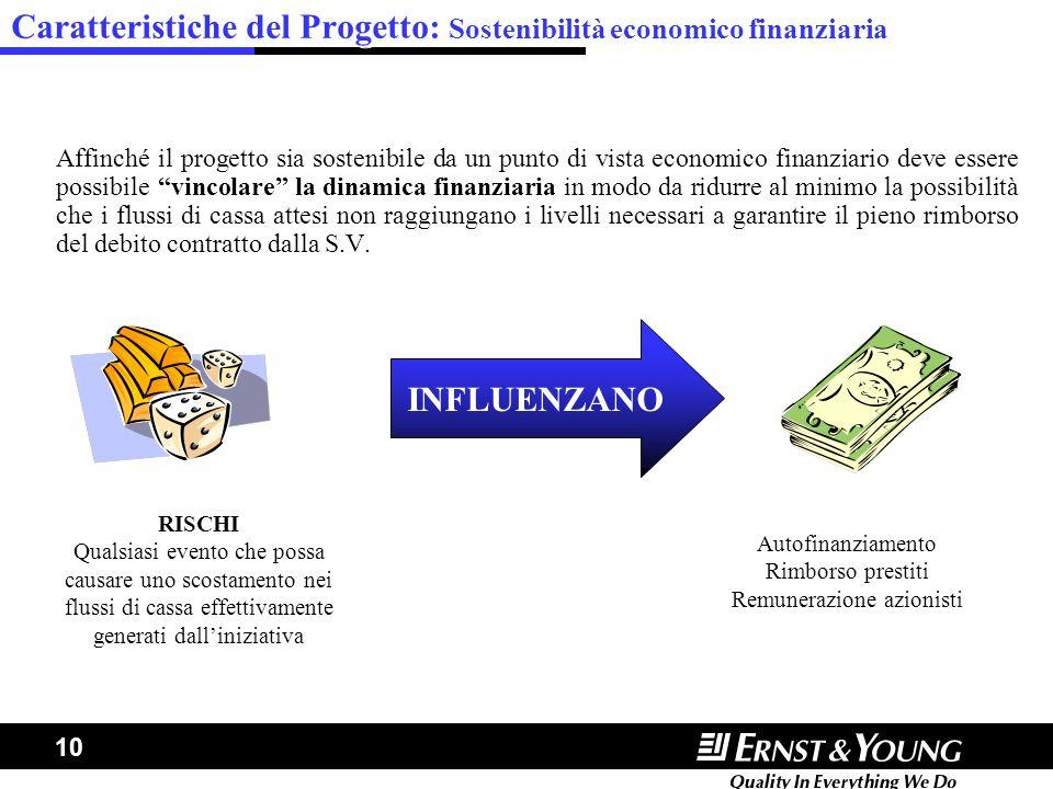 10 Caratteristiche del Progetto: Sostenibilità economico finanziaria Affinché il progetto sia sostenibile da un punto di vista economico finanziario d