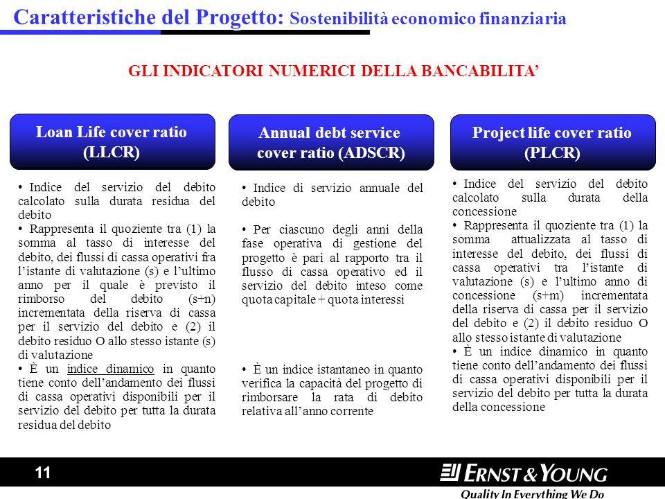11 GLI INDICATORI NUMERICI DELLA BANCABILITA Indice del servizio del debito calcolato sulla durata residua del debito Rappresenta il quoziente tra (1)