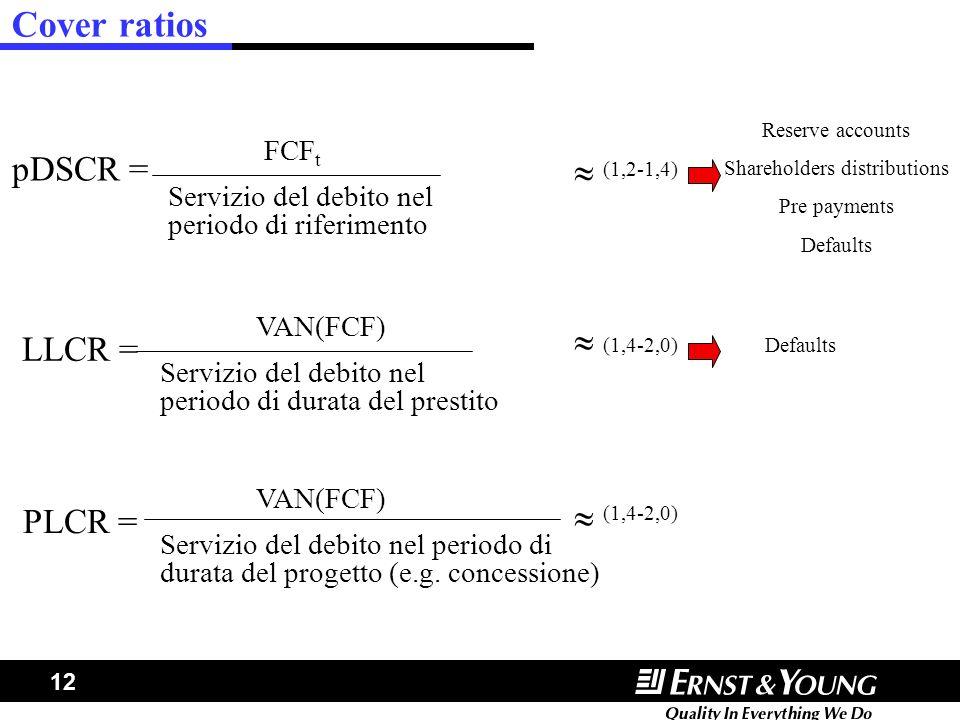 12 Cover ratios FCF t Servizio del debito nel periodo di riferimento FCF t Servizio del debito nel periodo di riferimento pDSCR = VAN(FCF) Servizio de