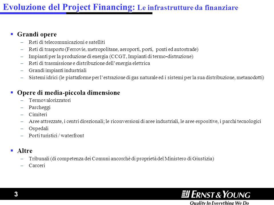 3 Evoluzione del Project Financing: Le infrastrutture da finanziare Grandi opere –Reti di telecomunicazioni e satelliti –Reti di trasporto (Ferrovie,