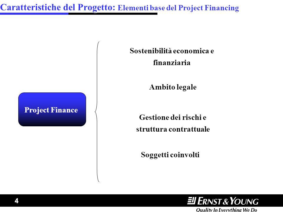 4 Caratteristiche del Progetto: Elementi base del Project Financing Project Finance Soggetti coinvolti Gestione dei rischi e struttura contrattuale Ge