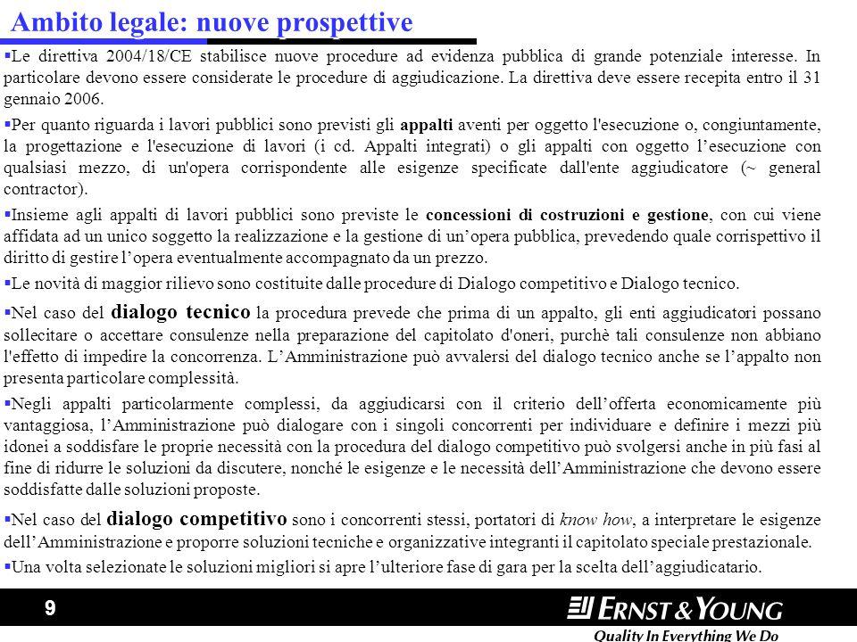 9 Ambito legale: nuove prospettive Le direttiva 2004/18/CE stabilisce nuove procedure ad evidenza pubblica di grande potenziale interesse. In particol