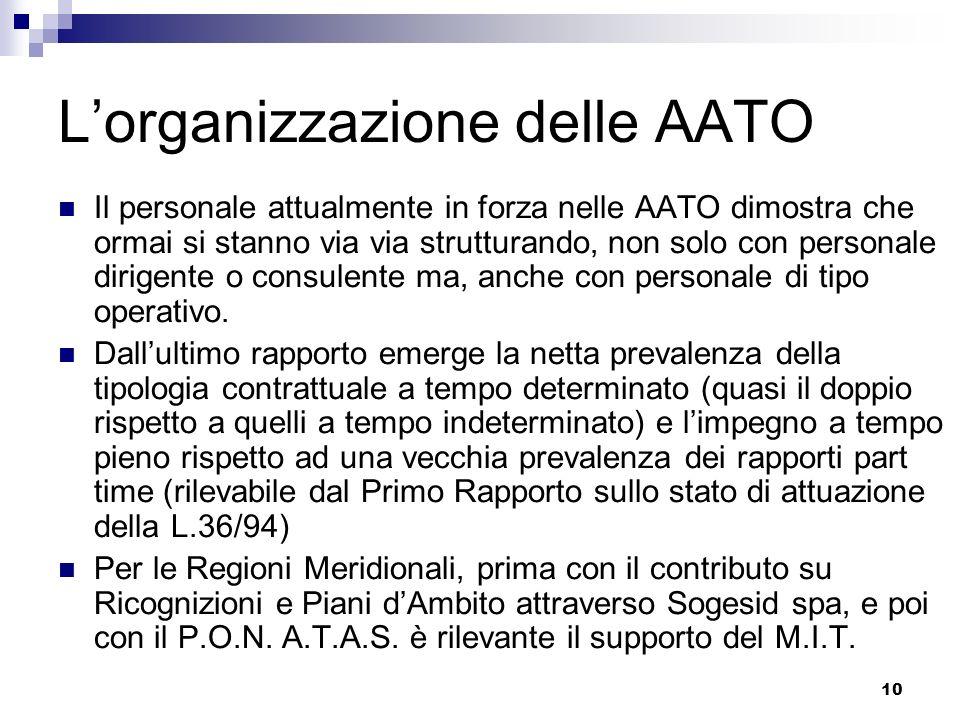 10 Lorganizzazione delle AATO Il personale attualmente in forza nelle AATO dimostra che ormai si stanno via via strutturando, non solo con personale dirigente o consulente ma, anche con personale di tipo operativo.