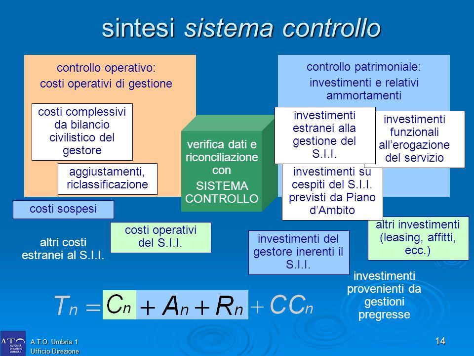14 aggiustamenti, riclassificazione A.T.O. Umbria 1 Ufficio Direzione sintesi sistema controllo controllo operativo: costi operativi di gestione costi