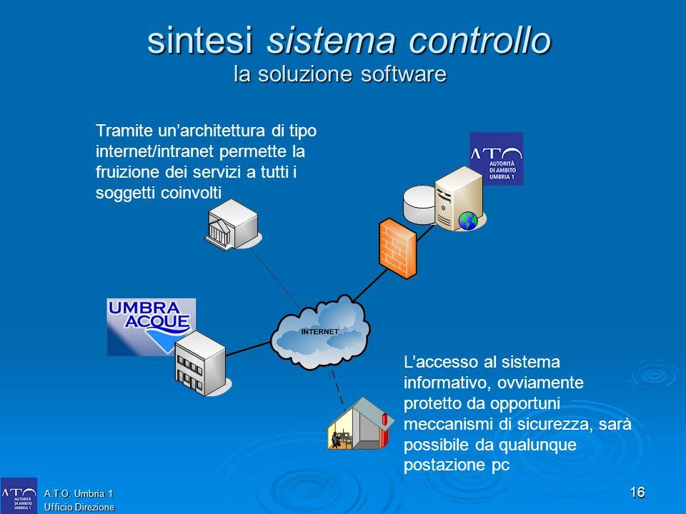 16 A.T.O. Umbria 1 Ufficio Direzione Tramite unarchitettura di tipo internet/intranet permette la fruizione dei servizi a tutti i soggetti coinvolti L
