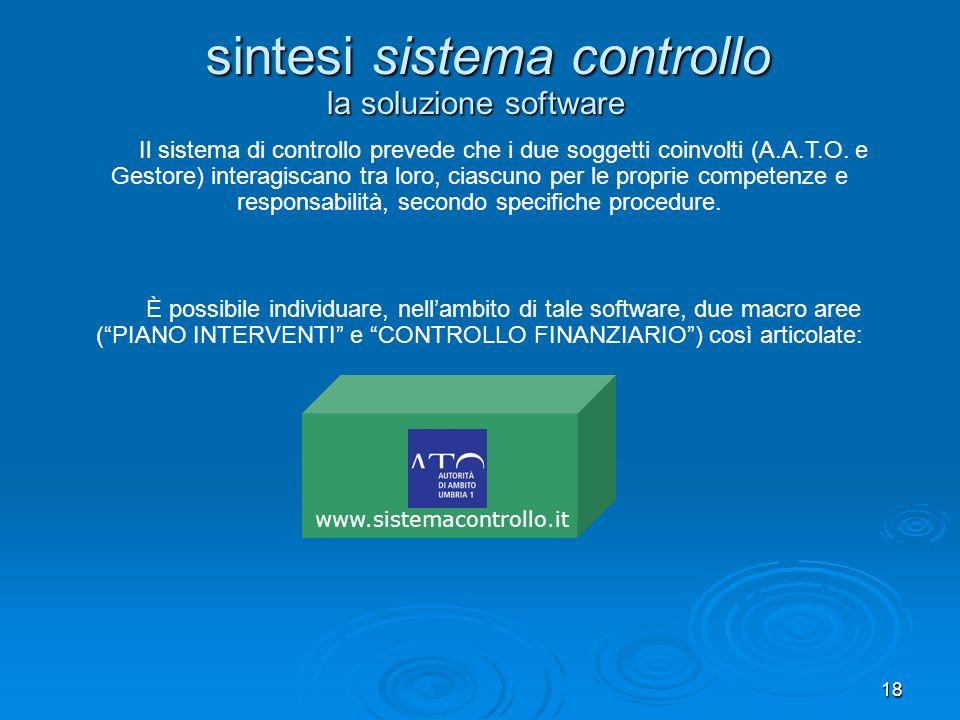 18 la soluzione software sintesi sistema controllo Il sistema di controllo prevede che i due soggetti coinvolti (A.A.T.O. e Gestore) interagiscano tra