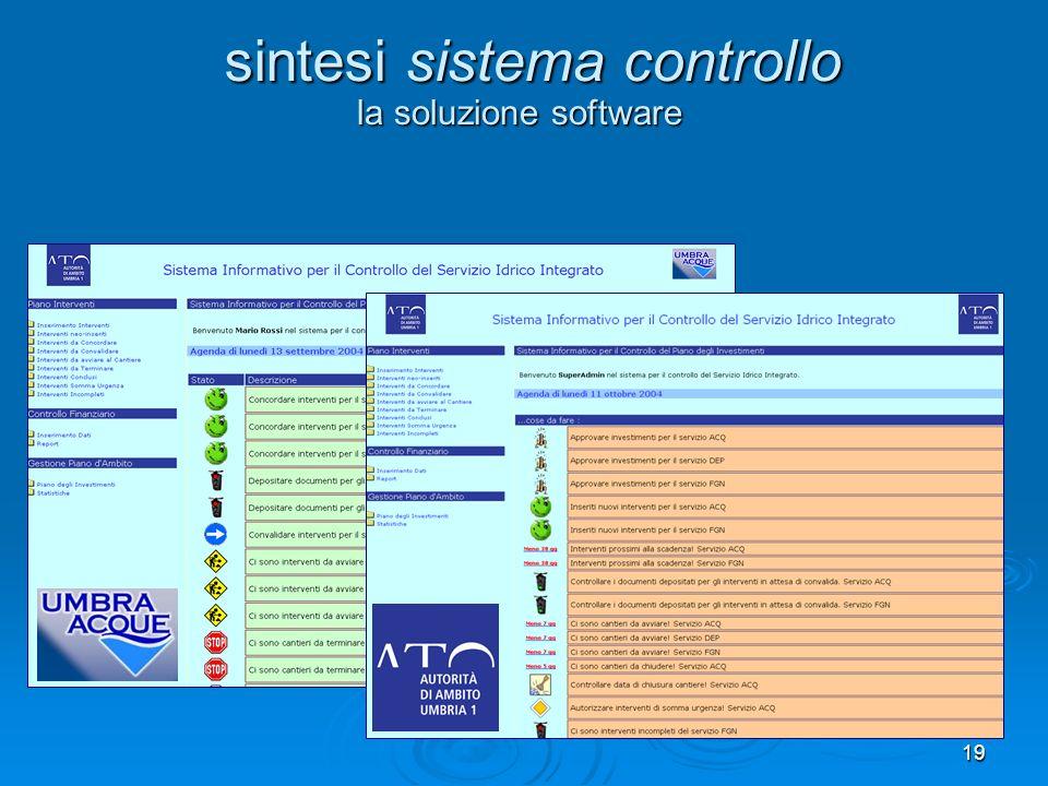 19 la soluzione software sintesi sistema controllo È possibile individuare, nellambito di tale software, due macro aree (PIANO INTERVENTI e CONTROLLO FINANZIARIO) così articolate: