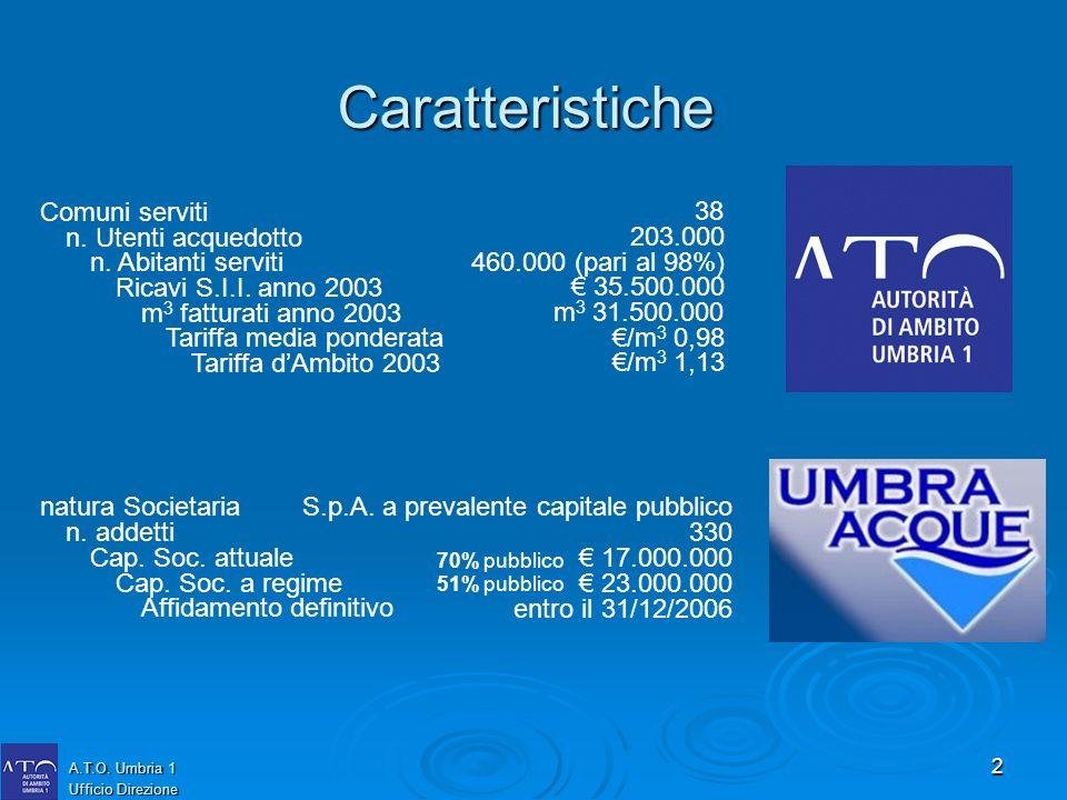 2 Caratteristiche Comuni serviti A.T.O. Umbria 1 Ufficio Direzione n. Utenti acquedotto n. Abitanti serviti Ricavi S.I.I. anno 2003 m 3 fatturati anno
