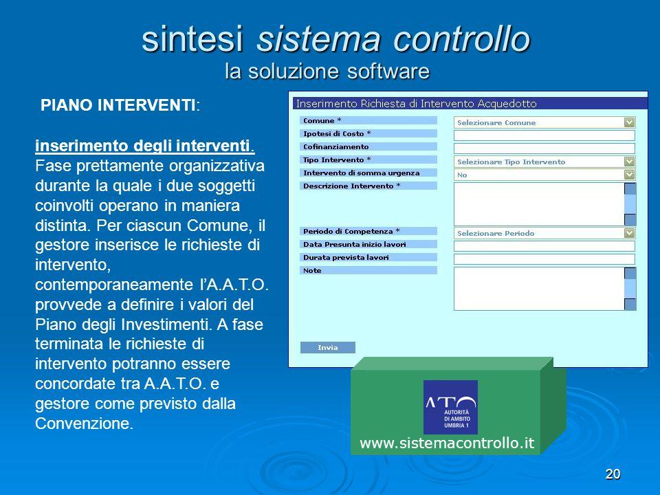 20 la soluzione software sintesi sistema controllo PIANO INTERVENTI: inserimento degli interventi. Fase prettamente organizzativa durante la quale i d