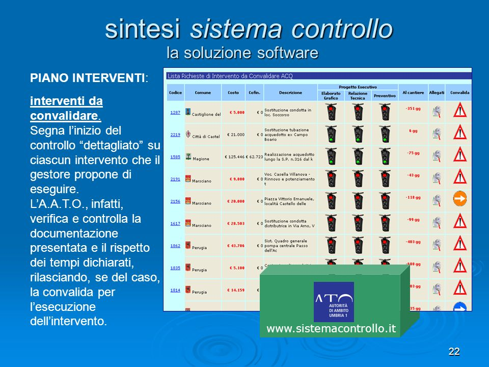 22 la soluzione software sintesi sistema controllo PIANO INTERVENTI: interventi da convalidare. Segna linizio del controllo dettagliato su ciascun int