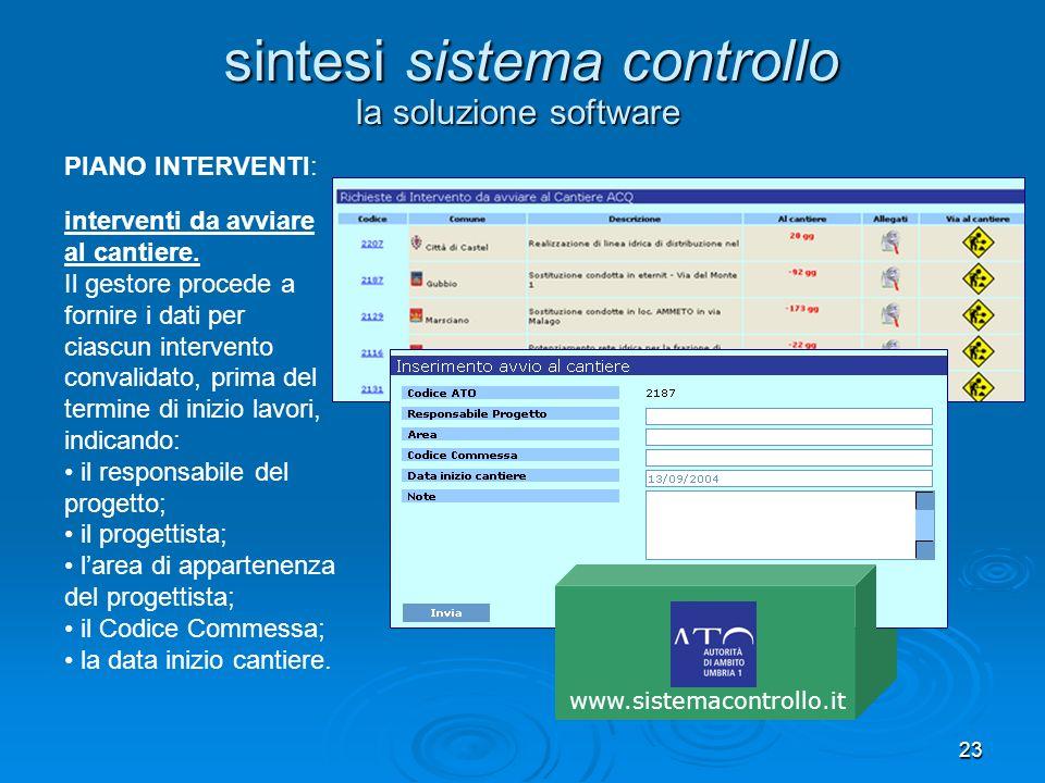 23 la soluzione software sintesi sistema controllo PIANO INTERVENTI: interventi da avviare al cantiere. Il gestore procede a fornire i dati per ciascu