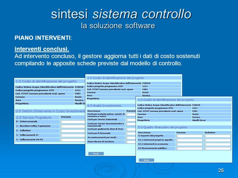 25 la soluzione software sintesi sistema controllo PIANO INTERVENTI: interventi conclusi. Ad intervento concluso, il gestore aggiorna tutti i dati di