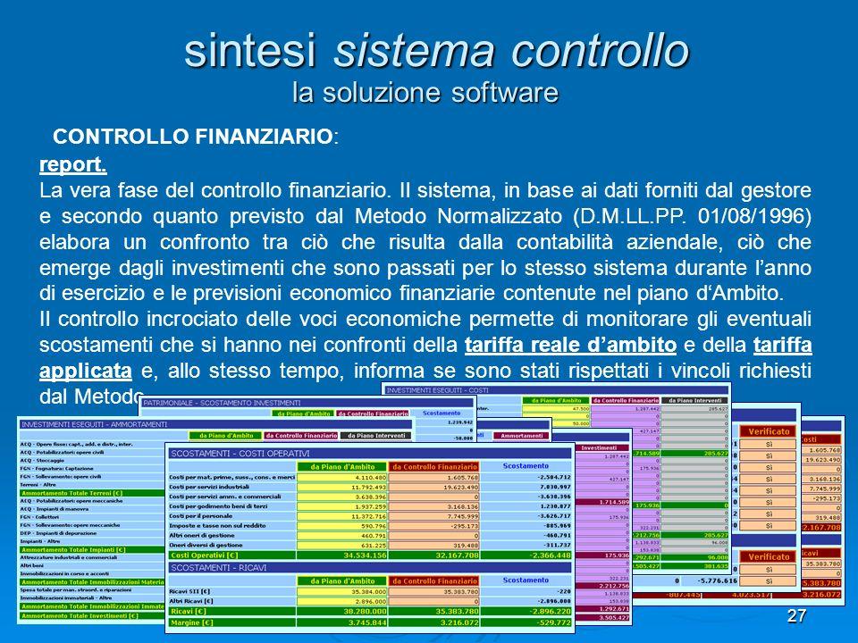 27 la soluzione software sintesi sistema controllo report. La vera fase del controllo finanziario. Il sistema, in base ai dati forniti dal gestore e s