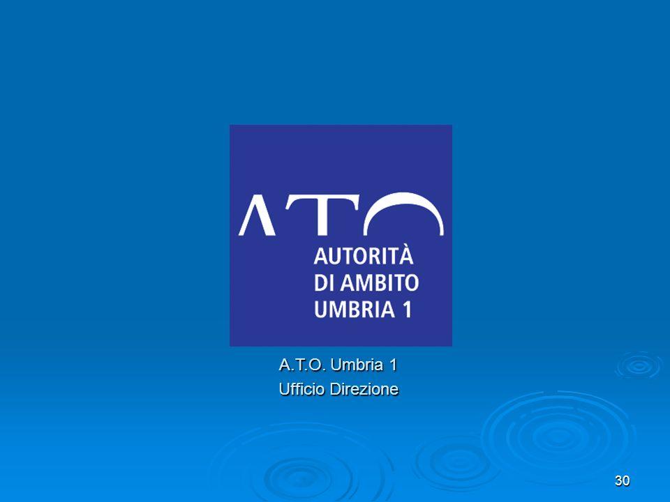 30 A.T.O. Umbria 1 Ufficio Direzione