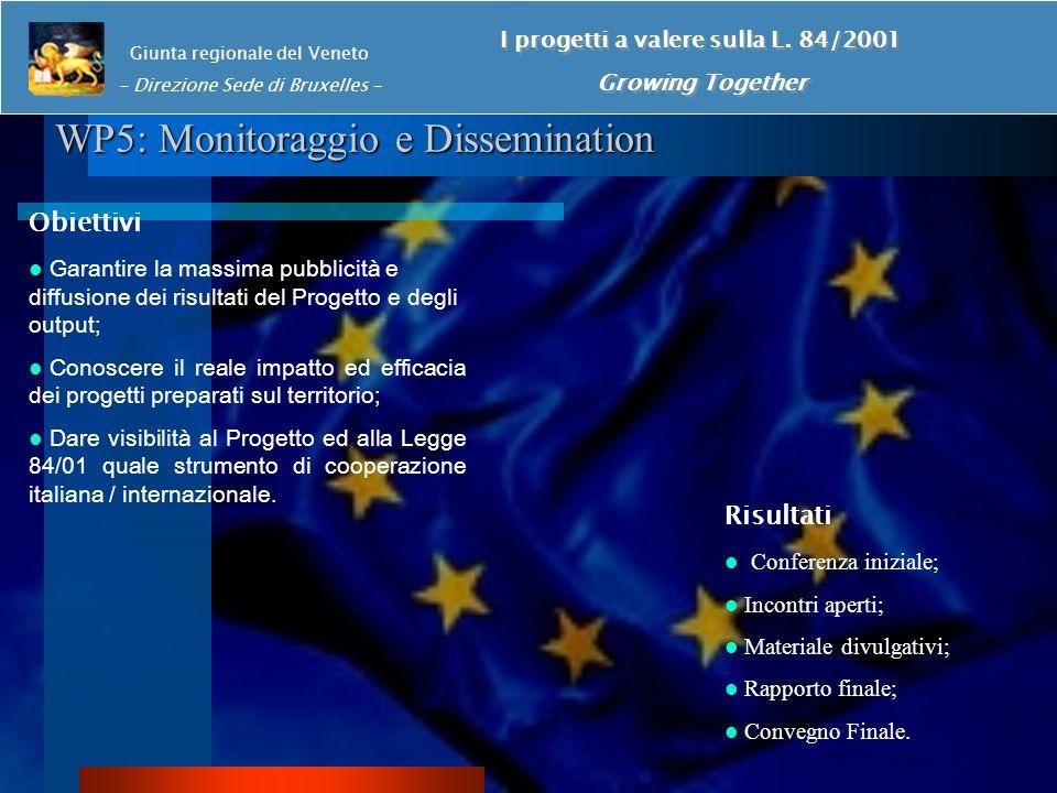 WP5: Monitoraggio e Dissemination Giunta regionale del Veneto - Direzione Sede di Bruxelles - I progetti a valere sulla L.