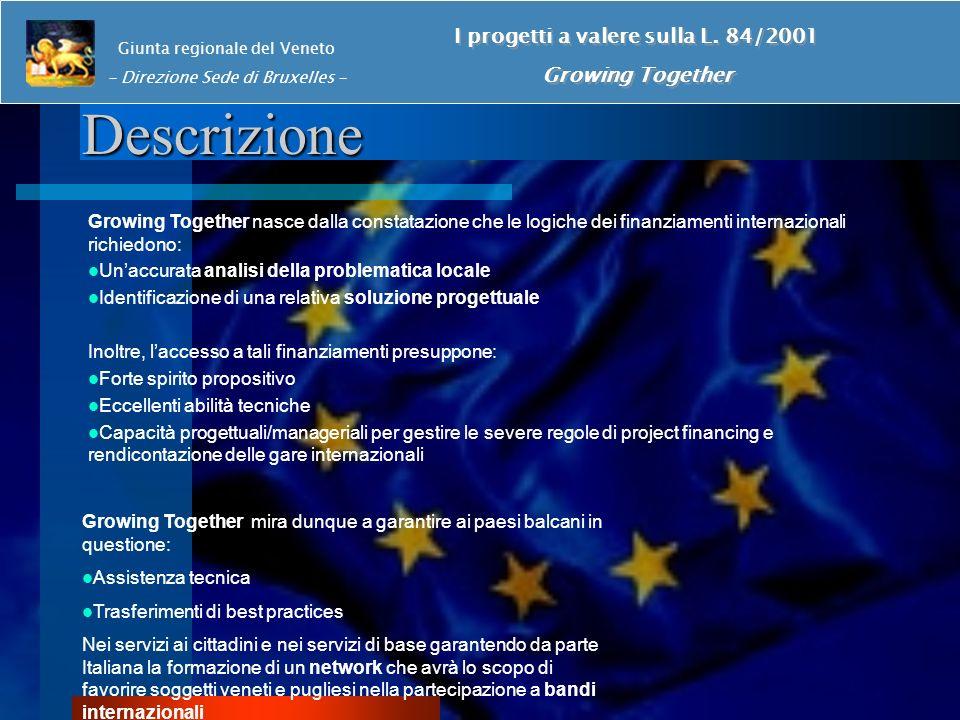 Descrizione Giunta regionale del Veneto - Direzione Sede di Bruxelles - I progetti a valere sulla L.