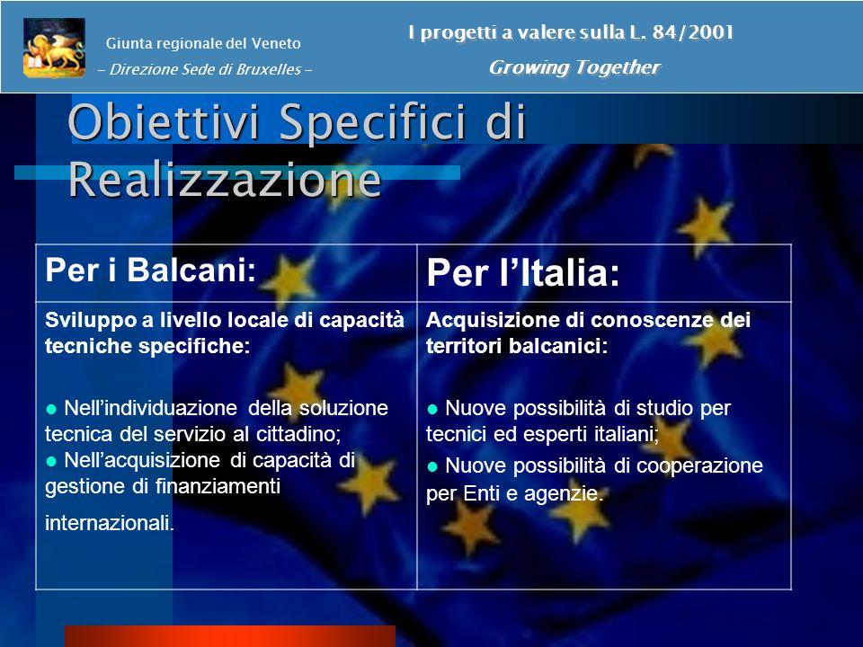 Obiettivi Specifici di Realizzazione Giunta regionale del Veneto - Direzione Sede di Bruxelles - I progetti a valere sulla L.