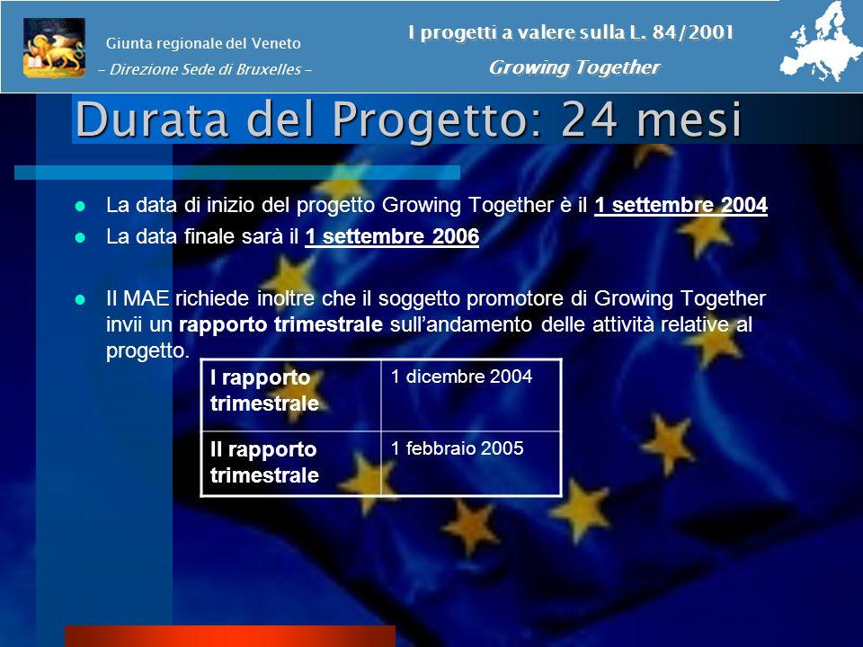 Durata del Progetto: 24 mesi Giunta regionale del Veneto - Direzione Sede di Bruxelles - I progetti a valere sulla L.