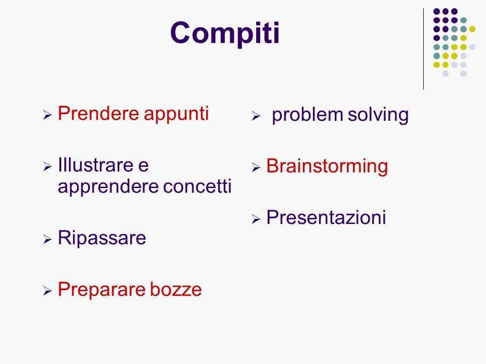 Compiti Prendere appunti Illustrare e apprendere concetti Ripassare Preparare bozze problem solving Brainstorming Presentazioni