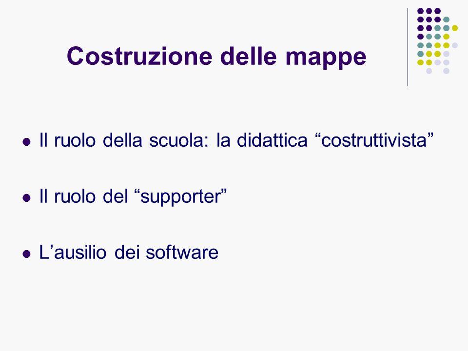 Costruzione delle mappe Il ruolo della scuola: la didattica costruttivista Il ruolo del supporter Lausilio dei software
