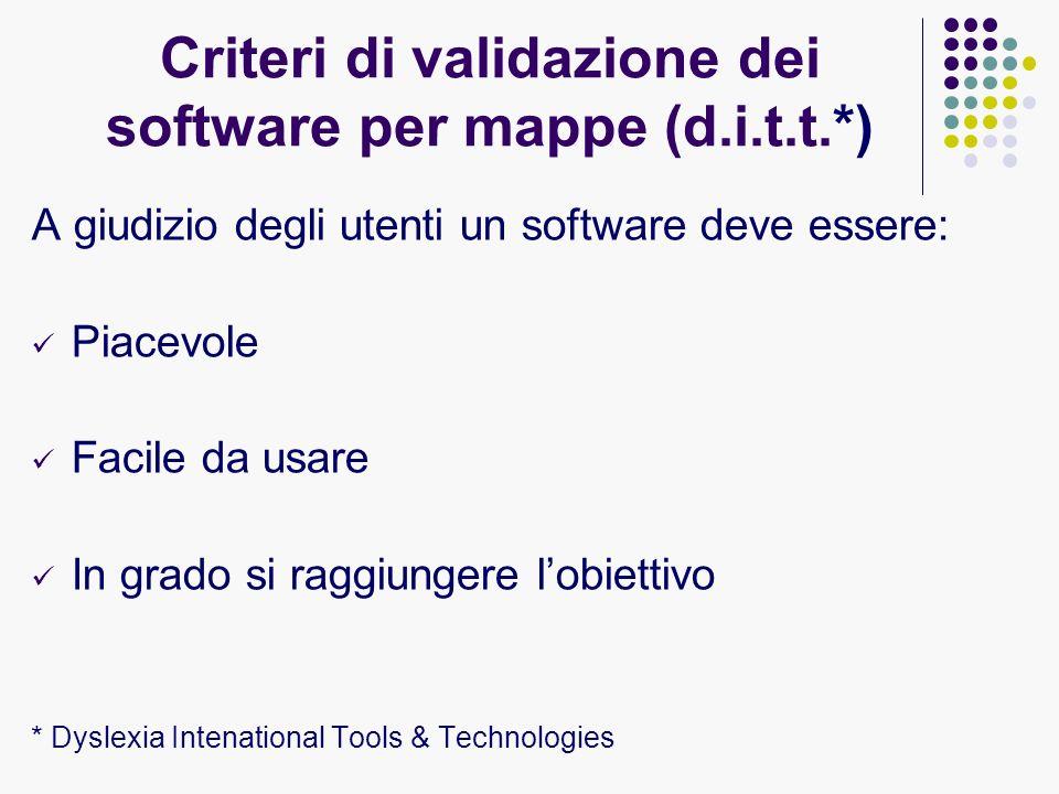 Criteri di validazione dei software per mappe (d.i.t.t.*) A giudizio degli utenti un software deve essere: Piacevole Facile da usare In grado si raggi